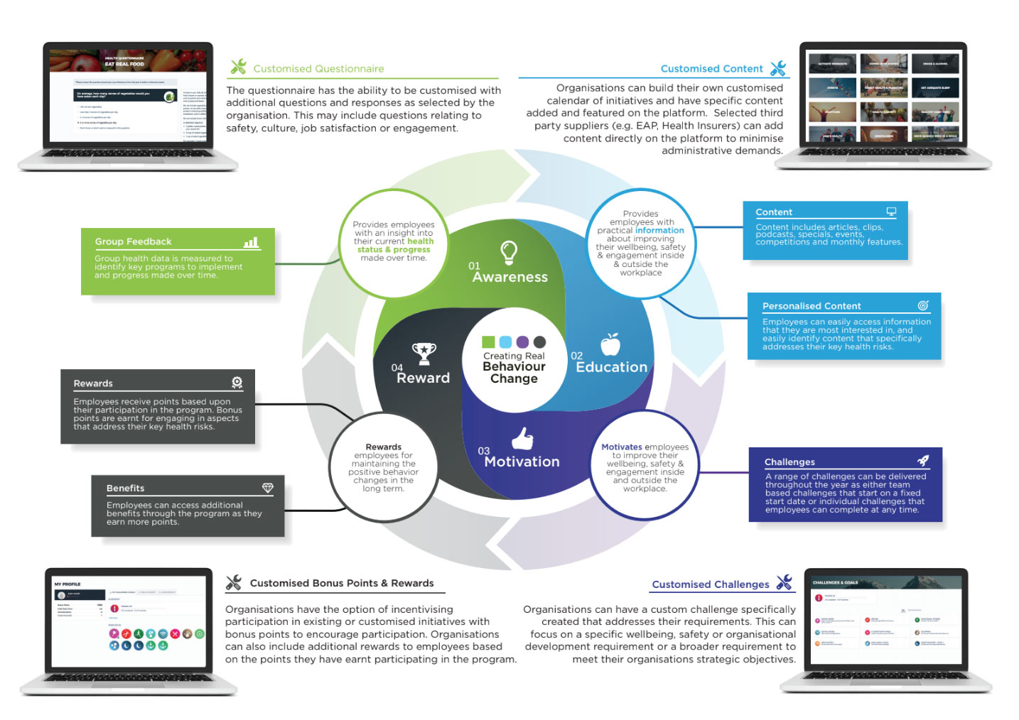 digital-wellbeing-info-graphic
