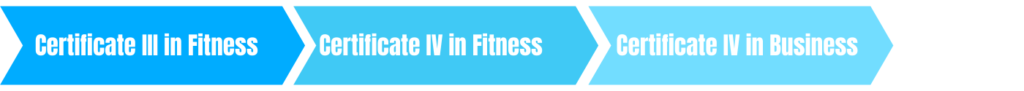 Fitness Business Owner